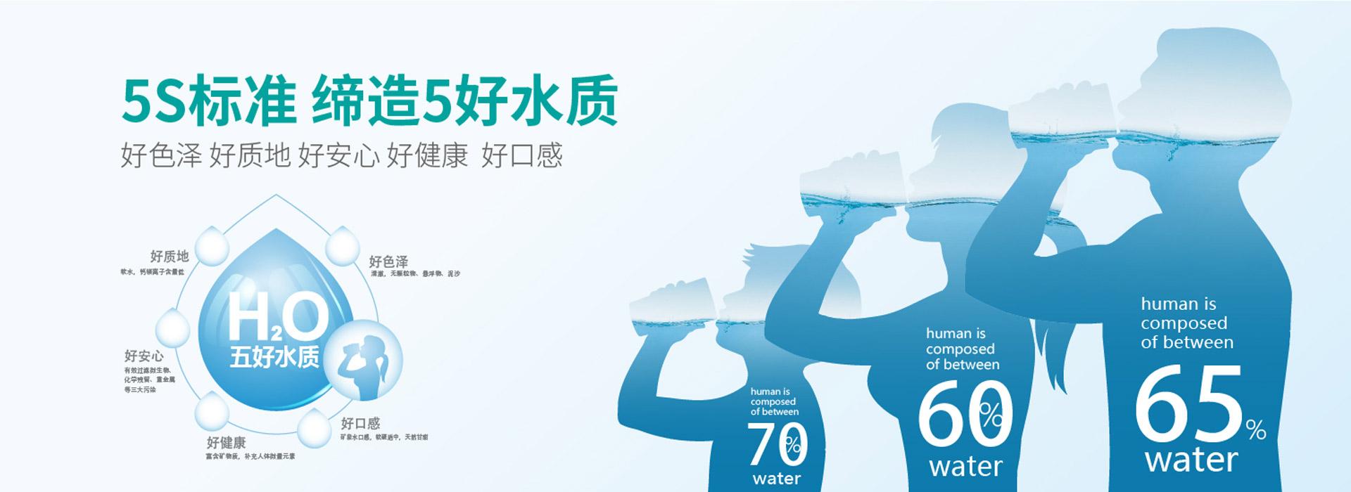 淨(jing)水器(qi)廠家5S標(biao)準地数量,締造(zao)5好meng)  class=